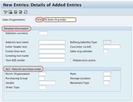 Define Sales Organization in SAP