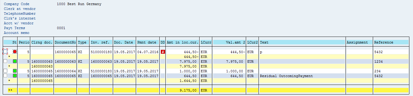SAP Vendor Open Items – After Residual Payment