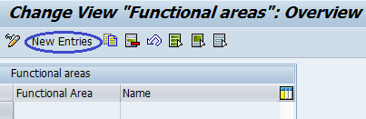 Functional area entries