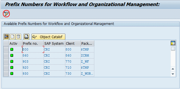 Prefix number for workflow and organizational management