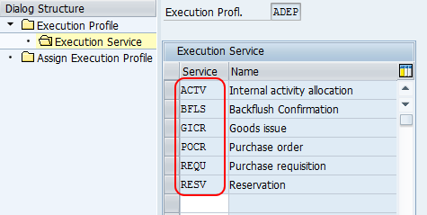 Define execution services profile