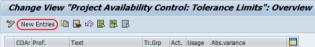 project availability control tolerance limits overview